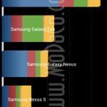 LG CX3 Quadrant 2.0