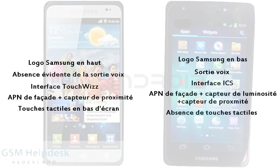Comparatif Galaxy S3 Leaks