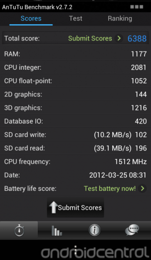 HTC One XL benchmark
