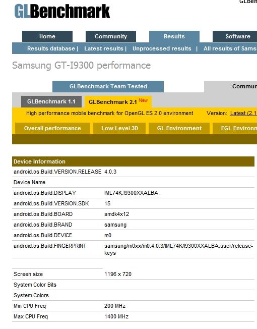 Samsung-Galaxy-S3-Benchmark