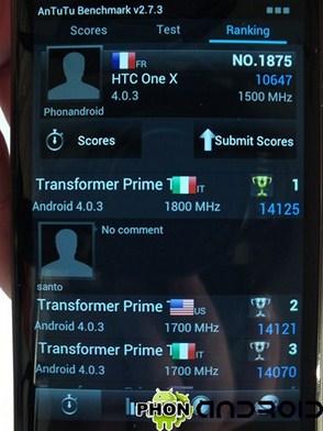 AnTuTu HTC One X