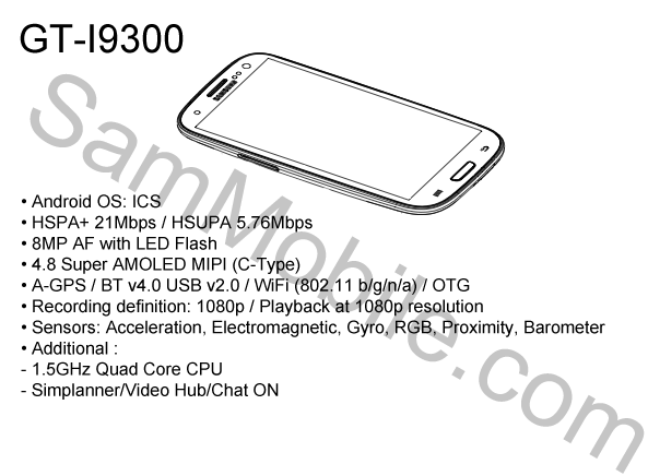 Galaxy S3 specifications