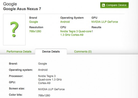 ASUS Nexus 7 Tablet benchmark