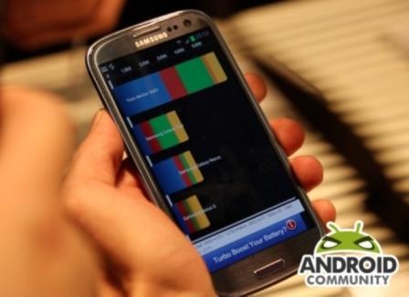 Galaxy S3 benchmark