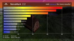 NenaMark 2 HTC One S