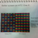 HTC One X VS Galaxy S3