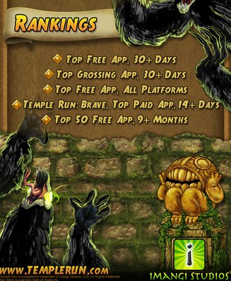 Infographie 100 millions Temple Run 3