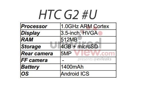 htc-g2-specs