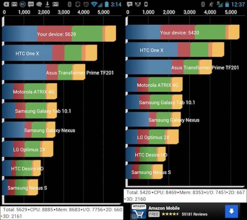 qualcomm-snapdragon-400-dual-core-quad-core