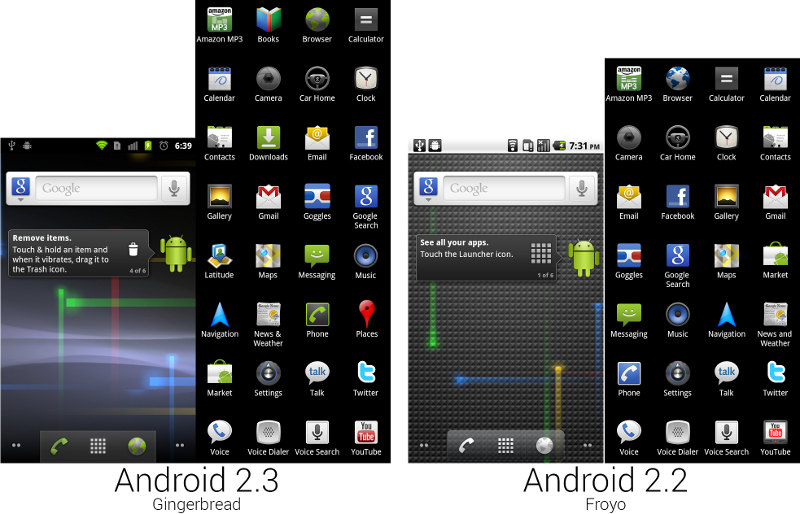 Android Gingerbread et Froyo