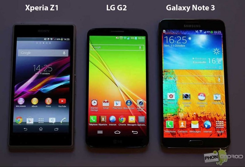 Xperia Z1 vs LG G2 vs Galaxy Note 3
