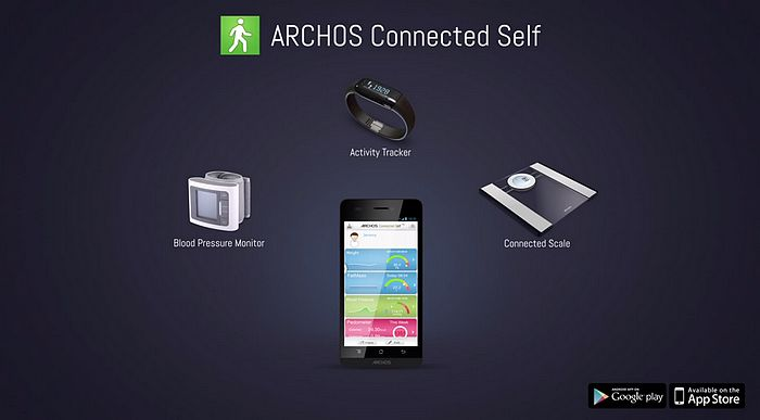 archos connected self