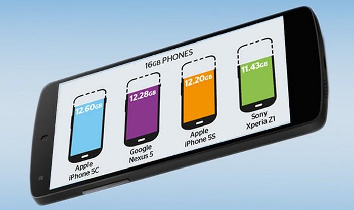 top stockage smartphones