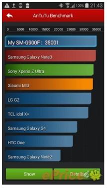 premier benchmark antutu du galaxy s5