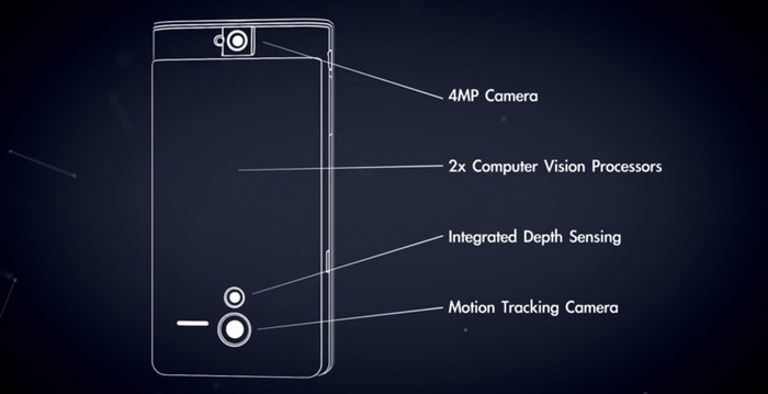 Google project Tango specificités