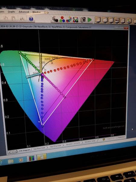 les couleurs d el'écran du xperia z2 sont superbes