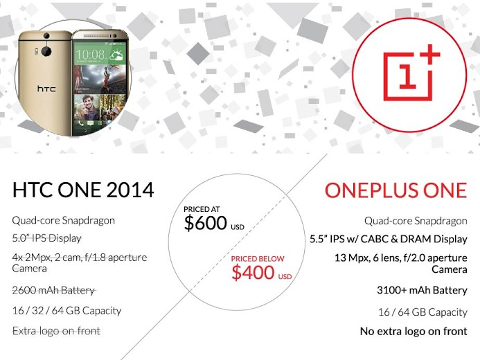 oneplus se moque du HTC One M8