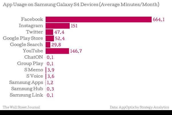 applications Samsung