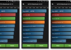 oneplus one depasse les galaxy s5 htc one m8 benchmark antutu