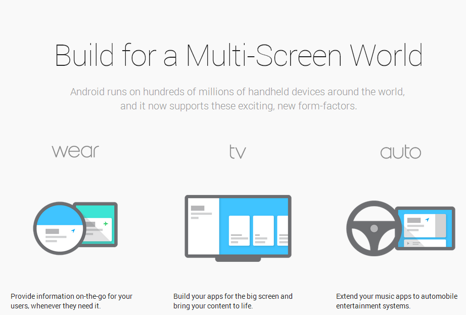 Android Wear TV Auto