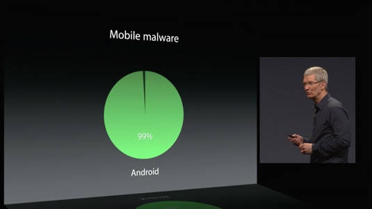 android_malware_small