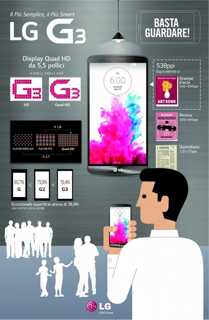LG G3 infographie