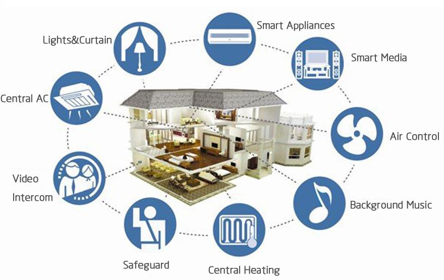 samsung google smarthome