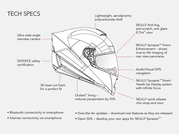 casque moto intelligent