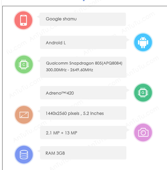 Benchmark Motorola Nexus 6 Shamu AnTuTu