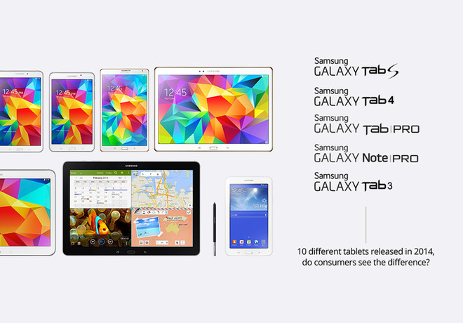Samsung concept S