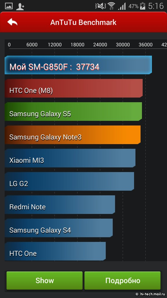 galaxy alpha benchmark antutu