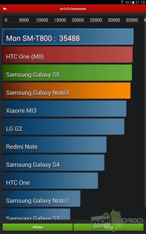 galaxy tab s 10.5 benchmark antutu