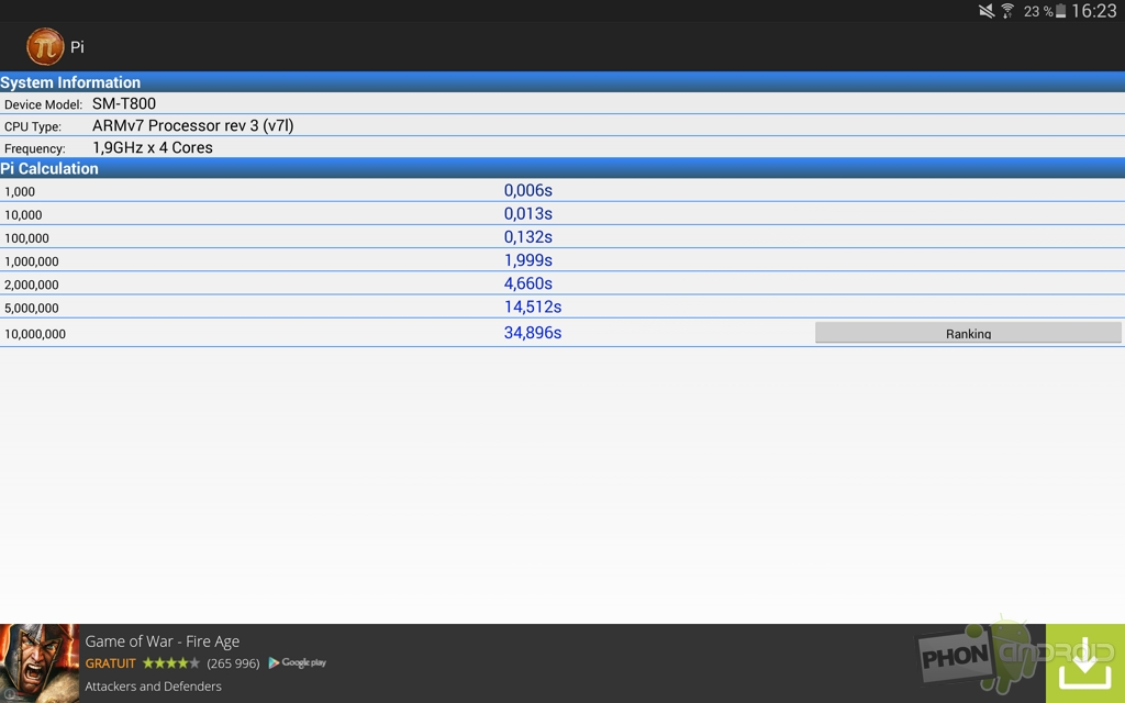 galaxy tab s 10.5 benchmark pi