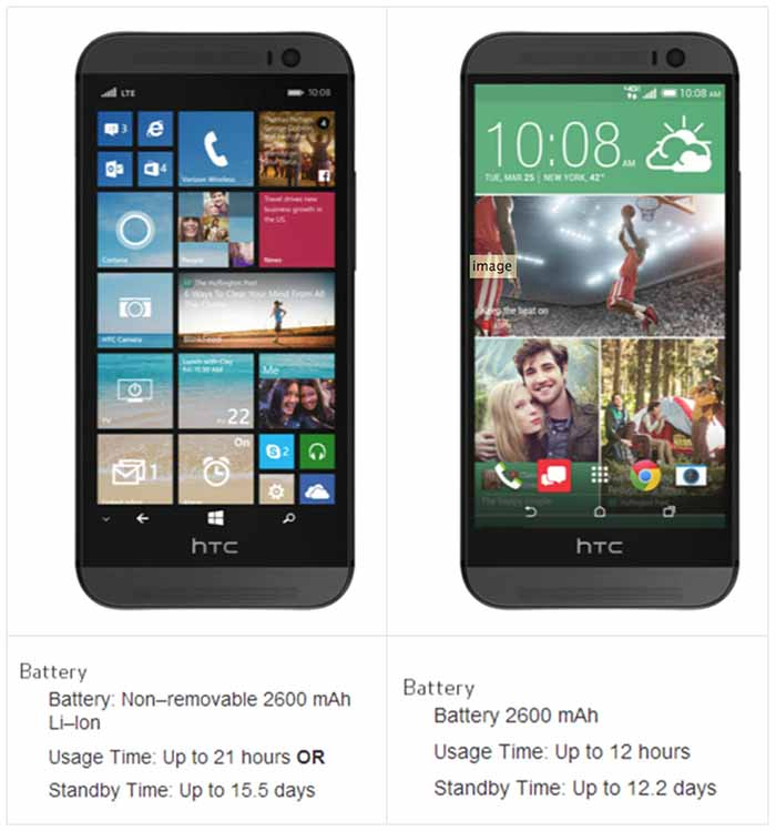 htc one m8 windows phone comparaison