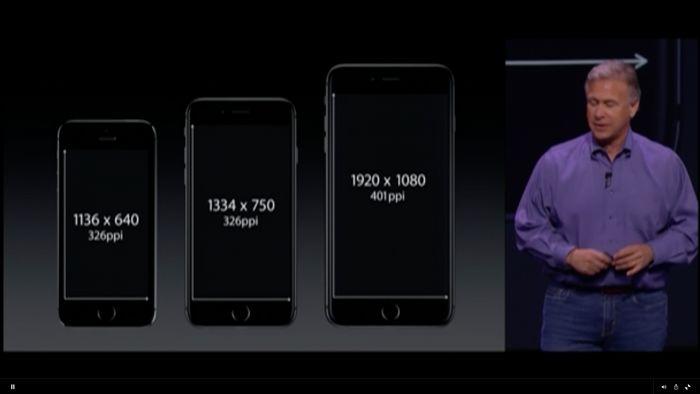 écran iPhone 6