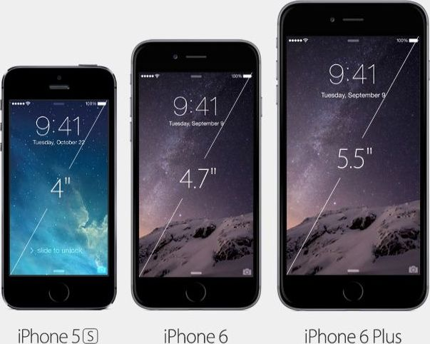 dimensions iPhone 6