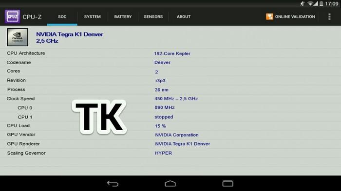 processeur de la HTC Nexus 8.9