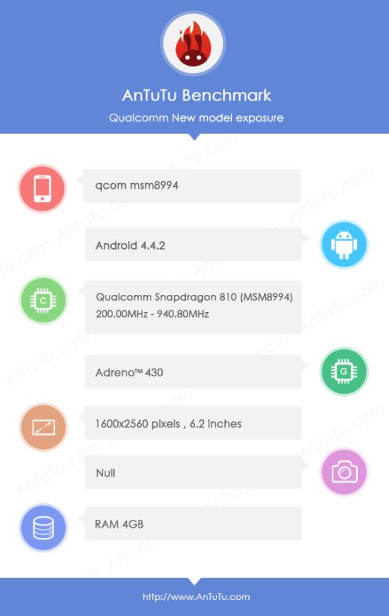 Snapdragon 810 64 Bits octo-core