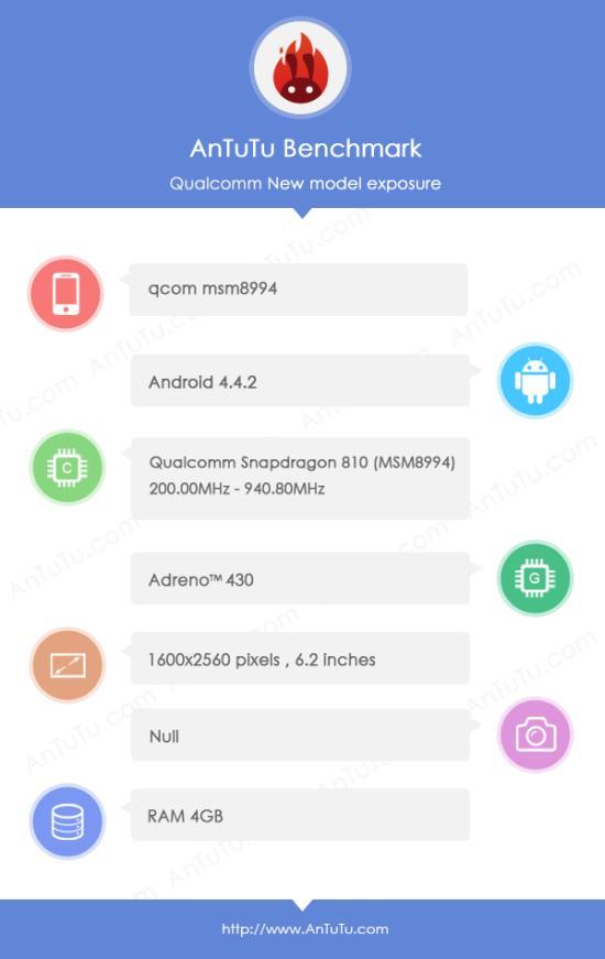 Snapdragon 810 64 Bits octo-core