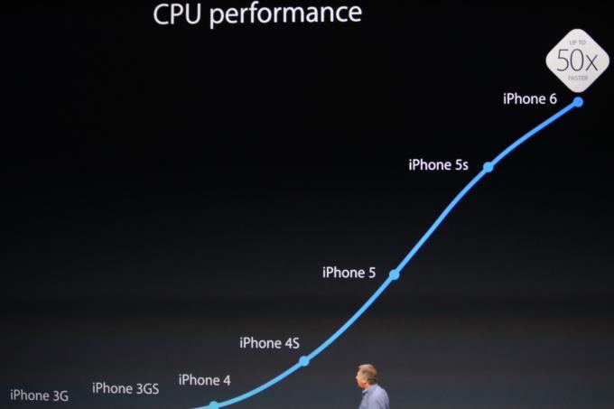 apple0051