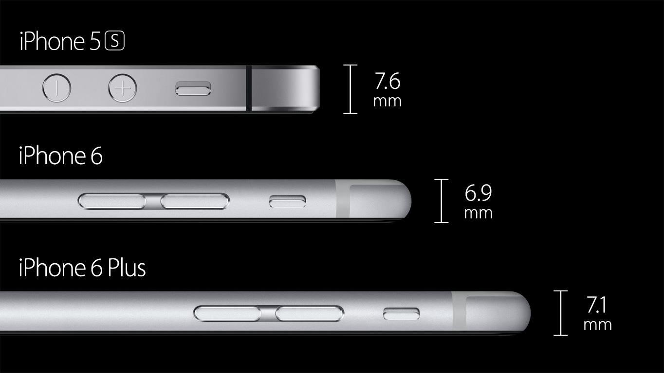 épaisseur iPhone 6