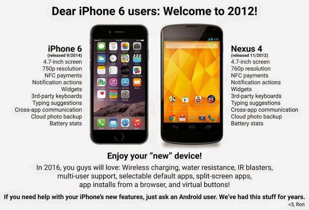 L'iPhone 6 au niveau du Nexus 4 sorti en 2012 ! - PhonAndroid