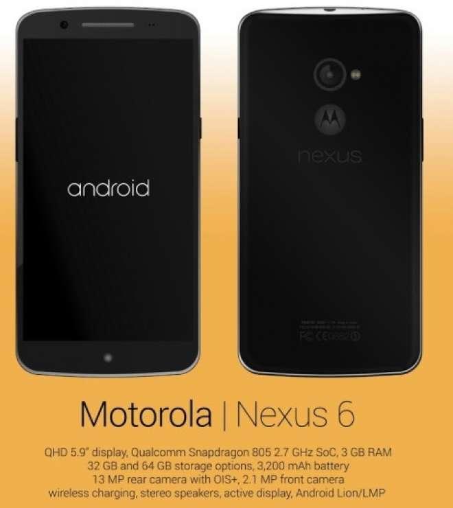 concept Nexus 6/X