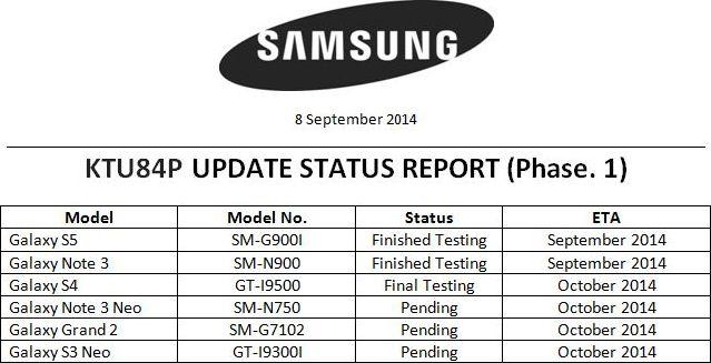 Samsung Android 4.4.4 KitKat