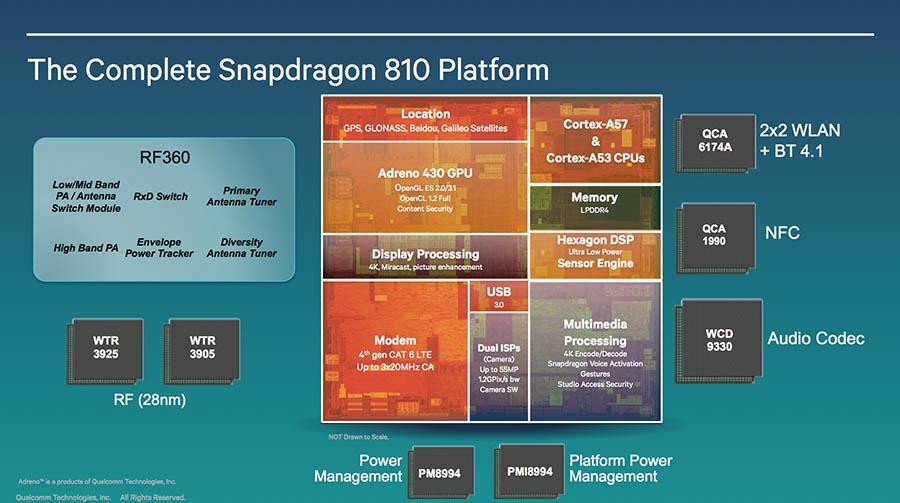 snapdragon 810 vivo xplay 5