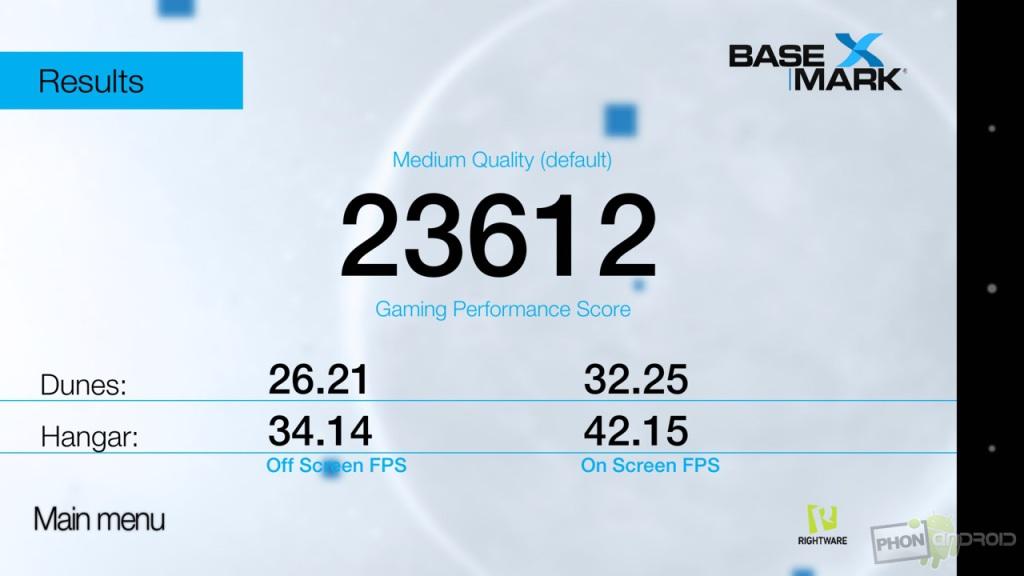 sony xperia z3 basemark x high