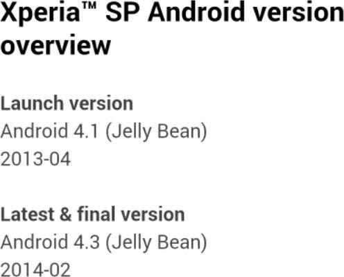 mise à jour Android KitKat du Sony Xperia SP