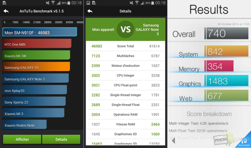 galaxy note 4 benchmark antutu
