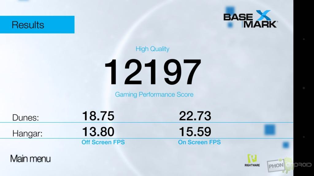 moto x 2014 basemark x high