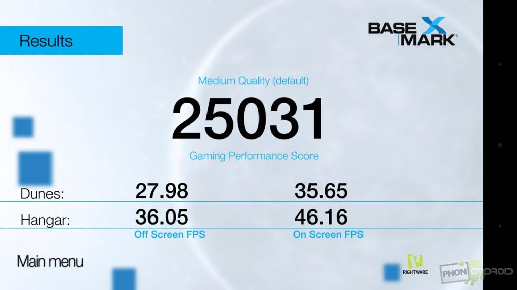 moto x 2014 basemark x medium
